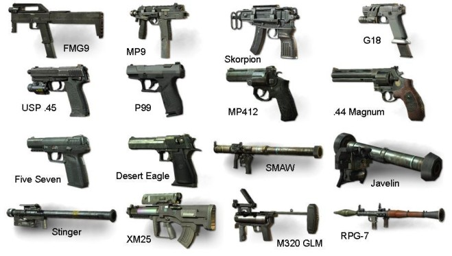 MW3 GUNS - All Things Cod - MW3